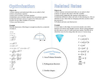 AP Calculus Related Rates and Optimization Foldable