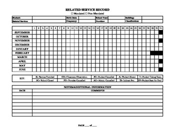 Related Service Attendance Documentation