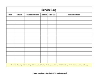 Related Services Log - Editable