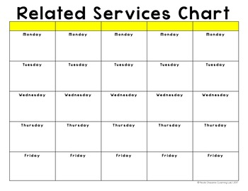 Related Services Organizational Chart