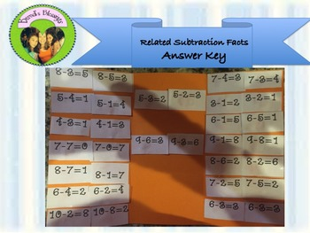 Related Subtraction Equation Match
