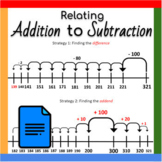 Relating Addition and Subtraction (Number line)