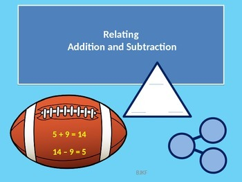 Relating Addition and Subtraction with Student Worksheet
