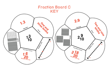 Relating Decimals and Fractions