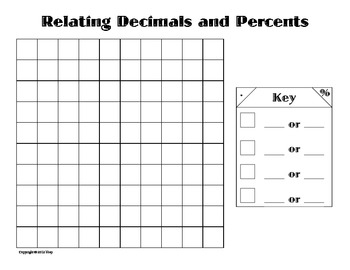 Relating Decimals and Percents picture
