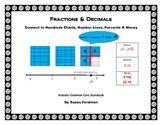 Relating Fractions, Decimals, & Number Lines