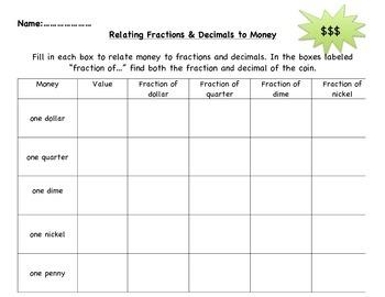 Relating Fractions & Decimals to Money