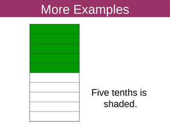 Relating Fractions and Decimals