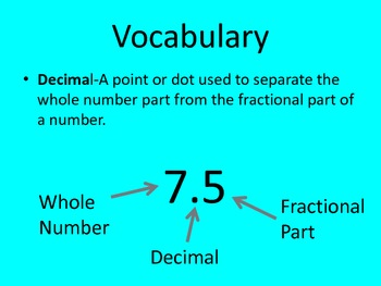 Relating Fractions to Decimals