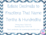 Relate Decimals to Fractions That Name Tenths & Hundredths