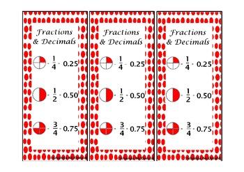 Relating Fractions to Decimals Bookmark Freebie!