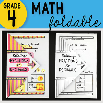 Doodle Notes - Relating Fractions to Decimals Math Interactive Notebook Foldable