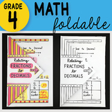 Math Doodle - Relating Fractions to Decimals ~ INB Foldable Notes ~
