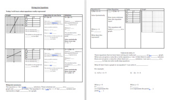 Relating Graphs, Tables and Equations