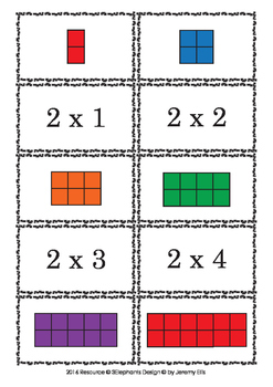 Relating Multiplication to Area Cards
