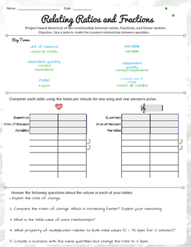 Common Core Relating Ratios and Fractions In Proportional Linear Equations