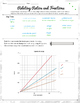 Relating Ratios and Fractions In Proportional Linear Equations