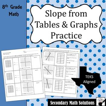 Slope from Tables and Graphs Practice (8.4C, A3A, A3B)