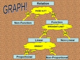 Relations Flow Chart- Function, Linear, or Proportional? (ppt)