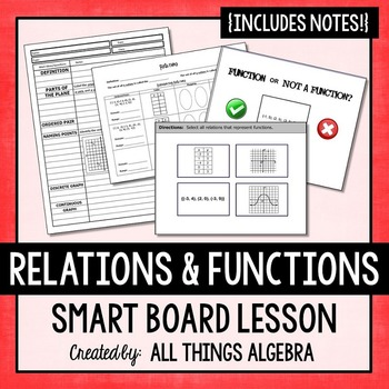 Relations & Functions Interactive Smart Board Lesson