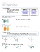 Relations & Functions Notes