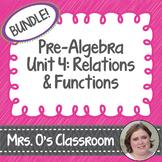 Relations & Functions Unit Bundle Notes, Homework, Quizzes