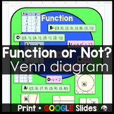Function or Not? Activity