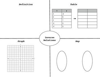 Relations Graphic Organizer