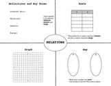 Relations Graphic Organizer Modified