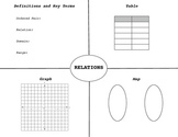 Relations Graphic Organizer