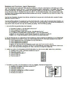 Relations and Functions: Joey's Restaurant with Answer Key (Editable)