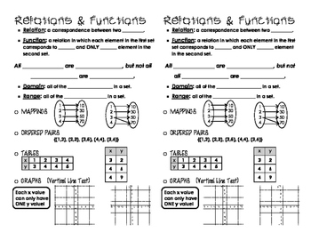 Relations and Functions Notes