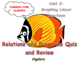 Relations and Functions Quiz and Review