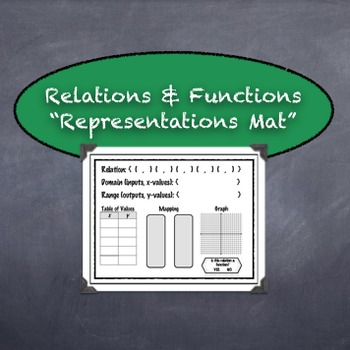 Relations & Functions Representations Mat: Mapping, Table,