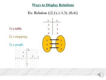 Relations and Functions Video
