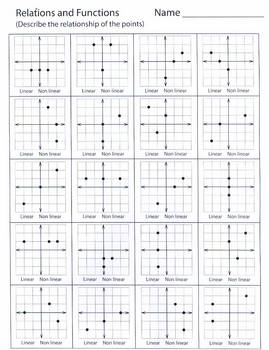 Relations And Functions Worksheet Linear Non Linear 1 By Kevin Wilda