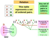 Relations, functions and function notation.