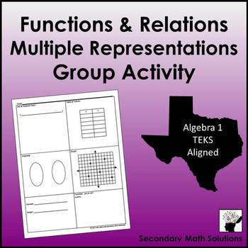 Functions & Relations Multiple Representations Group Activity