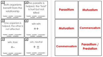 Ecological Relationship / Symbiosis Flashcards (12A)