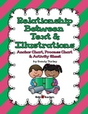 Relationship between Text and Illustrations Anchor Chart & Process Charts