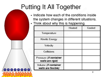 Relationship of Temperature and Pressure