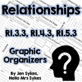Relationships Informational Text Graphic Organizers RI.3.3, RI.4.3, RI.5.3