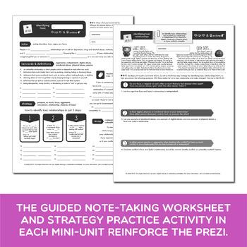 Relationships Middle School Bundle Prezis Printable Activities By Etiqit