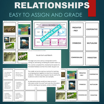 Relationships (Predator, Cooperative, Symbiosis) Sort and Match Activity