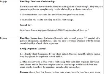 Relationships are Complicated! Symbiosis 2 Day Lesson Plan