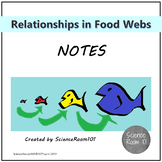 Relationships in Food Webs NOTES Power Point