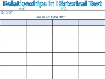 Relationships in Historical Text Graphic Organizer