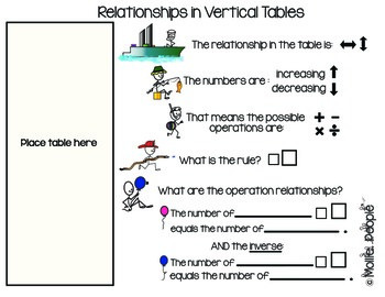 Relationships in Tables