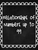 Relationships of Numbers