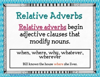 Relative Adverb Task Cards L.4.1.a